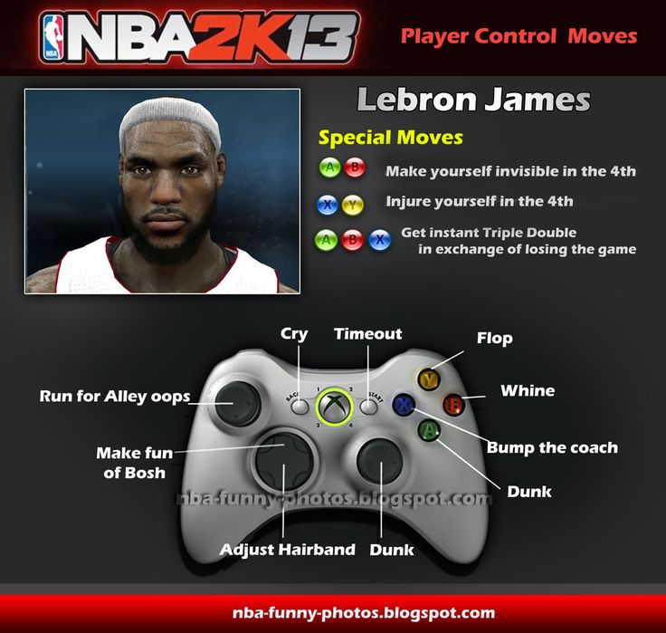 lebron sucks The latest tweets from lebron james (@kingjames) est akron - stv/m class of '03 #ipromise amongst la familia.