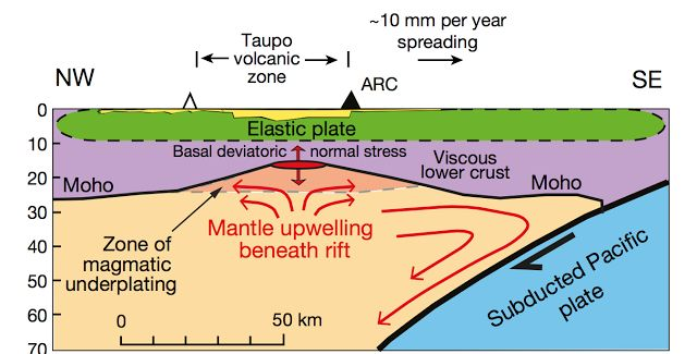 Earth's Mantle Deep Beneath the North Island Volcano Zone Is Melting | Geology IN