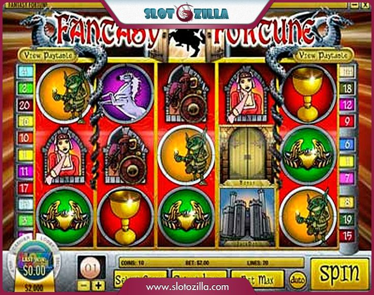Free Slot Games For Fun Only