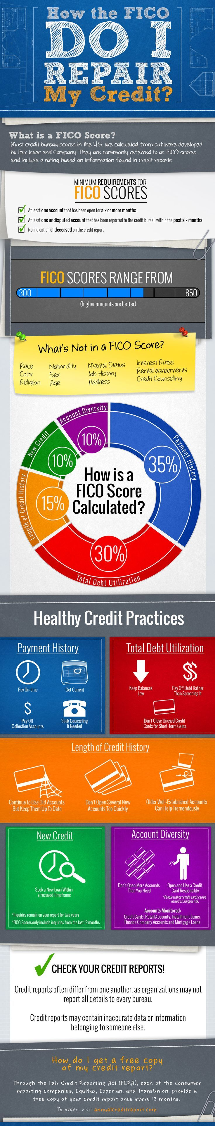You May Also Easy Ways To Improve Your Credit Scorethe Truth About Consumer  Purchased Credit Reasons