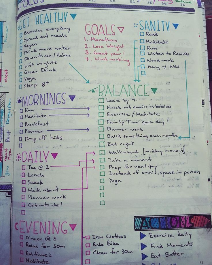 Trying to find some balance in my life, I categorized areas with things that I…