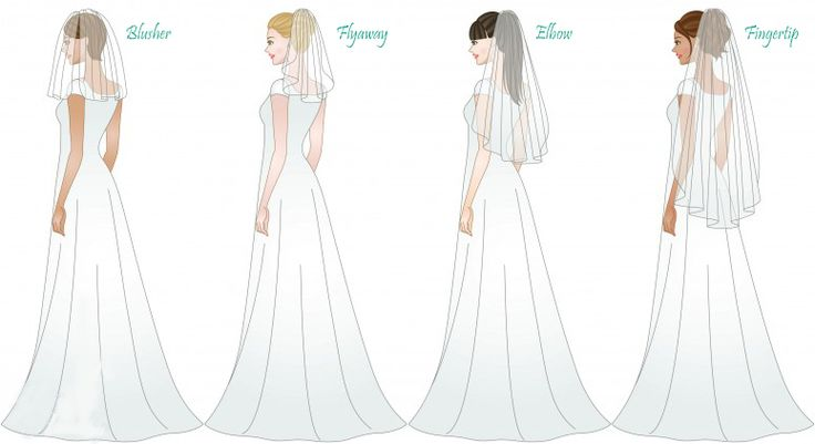 Veil Lengths Decoded - find out more at Southern Minnesota Bride's blog