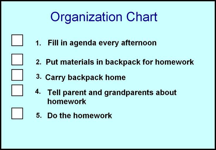Teen Organization Chart  Aspergers    Chart