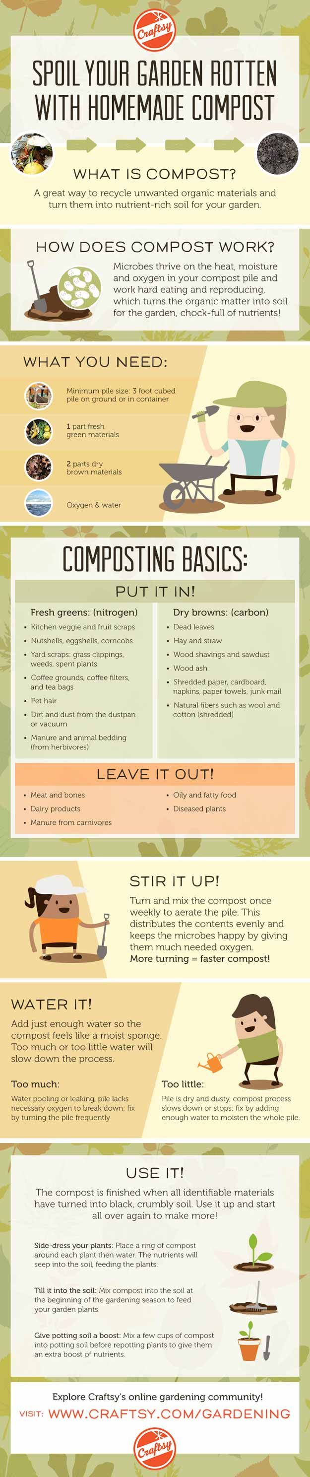 How To Compost (Infographic)   Homesteading Composting Guide, check it out at http://pioneersettler.com/how-to-compost/