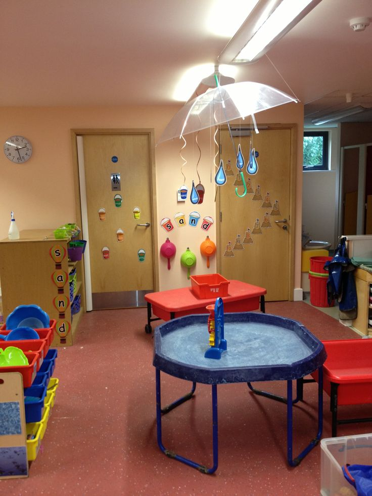 Science Classroom Decorations For Primary ~ Best displays images on pinterest school preschool