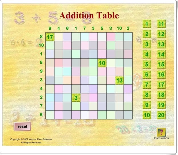 Addition Table (Visualmathlearning.com)