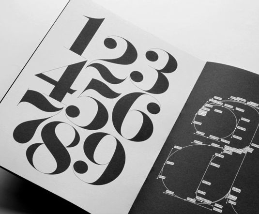 The hottest typography design trends for 2012