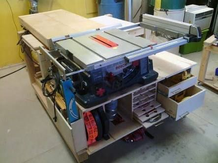 Image result for bosch table saw station