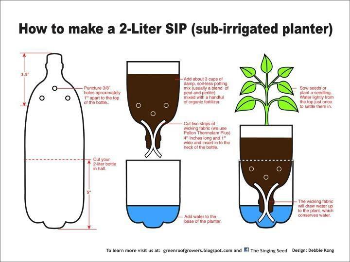 DIY Sub-irrigated Planter: Plastic Bottle, Ideas, Craft, Gardening, Planters, Diy