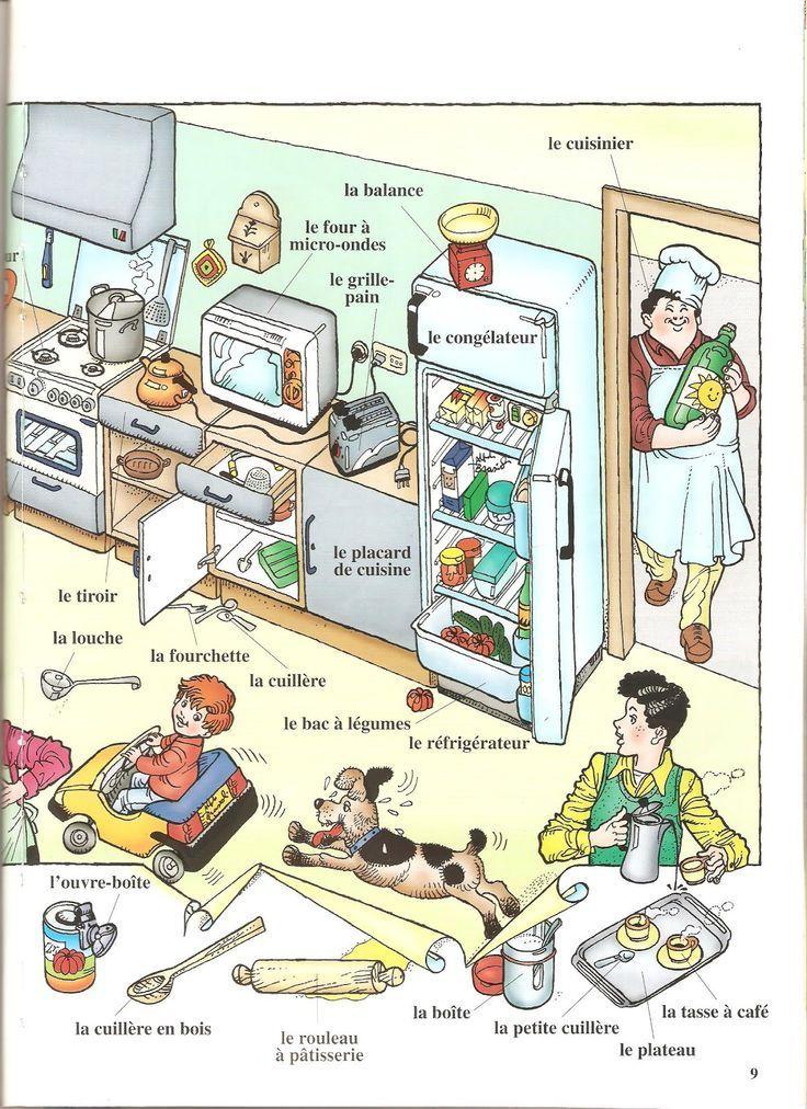 Les 9 meilleures images du tableau vocabulaire sur for Chambre a coucher vocabulaire