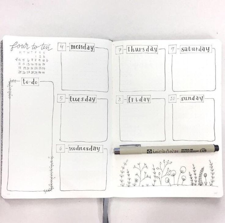 Bullet journal 2 page weekly spread