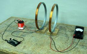 Electromagnetic induction, a basic test setup