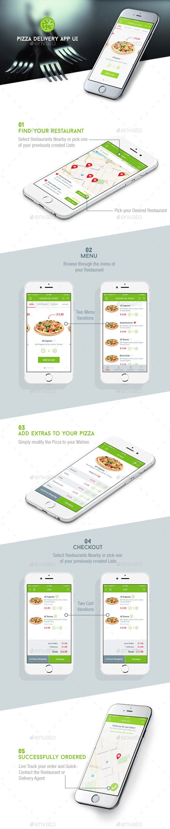 Pizza/Food Delivery User Interface Template #design #ui Download: http://graphicriver.net/item/pizzafood-delivery-ui/11539791?ref=ksioks