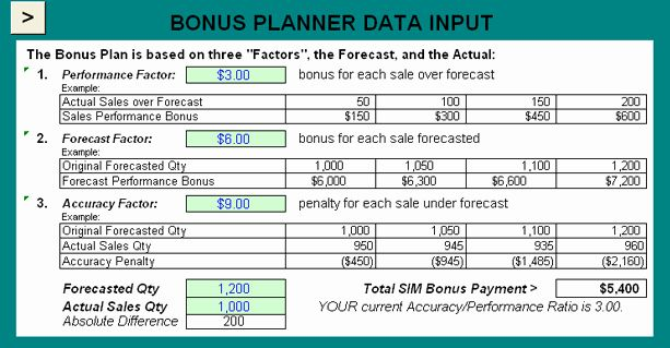 Bonus Plan Template Excel Inspirational Fastanswer Sales Planner