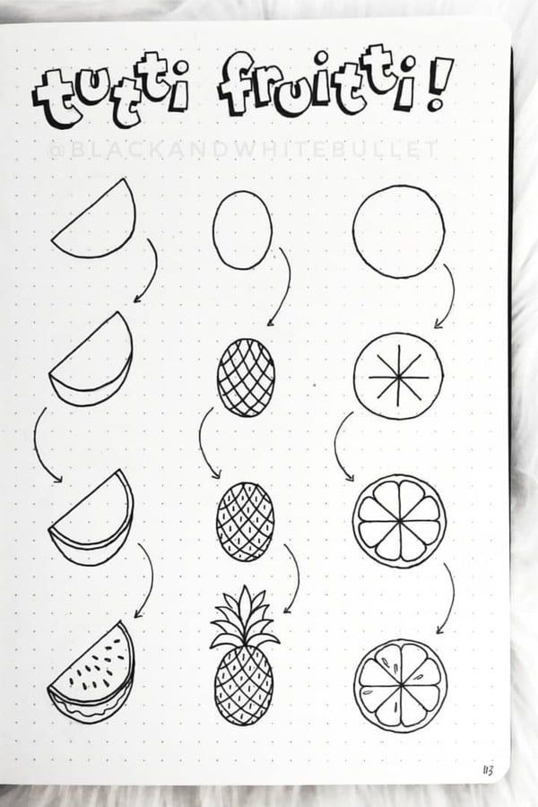 I in this step by step tutorial, you will come to how to draw a strawberry for kids in no time. 25+ Best Step By Step Food Doodles For Your Bujo - Crazy ...