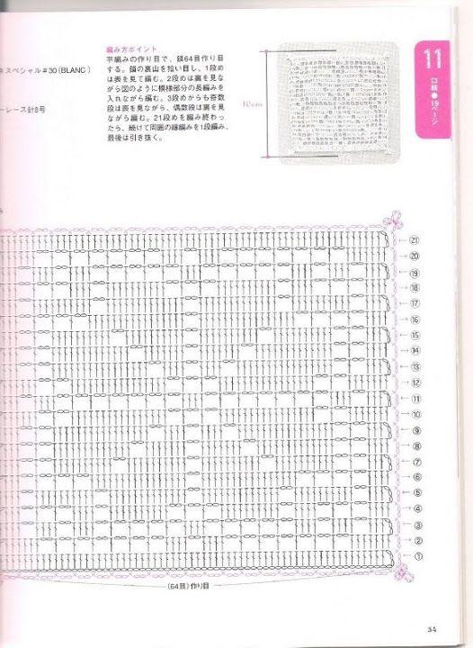 花樣3 - guxing - Picasa Web Albums