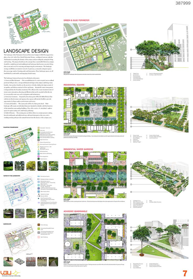 Architecture Design Presentation 167 best landscape architecture presentation images on pinterest