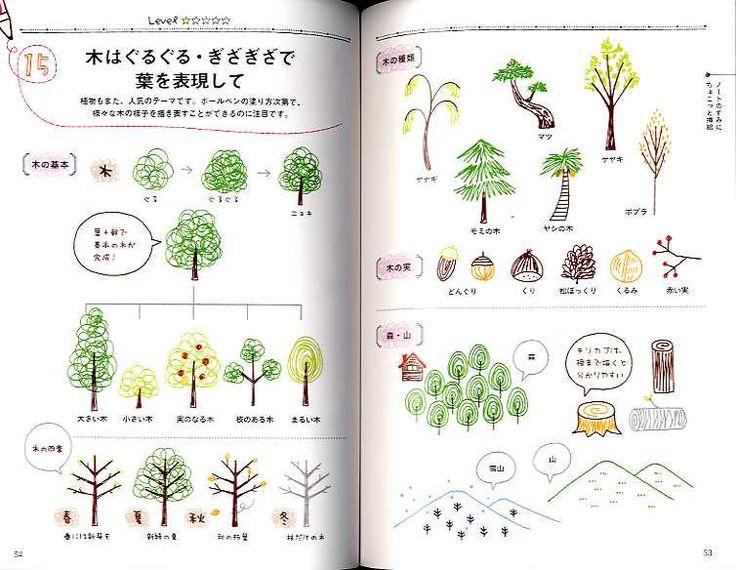 Petit bolígrafo Linda ilustración libro Arte por pomadour24