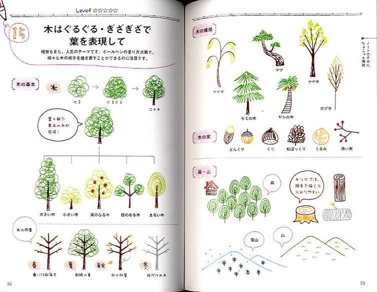 Petit Cute Ballpoint Pen Illustration Book - Japanese Craft Book. $23.50, via Etsy.