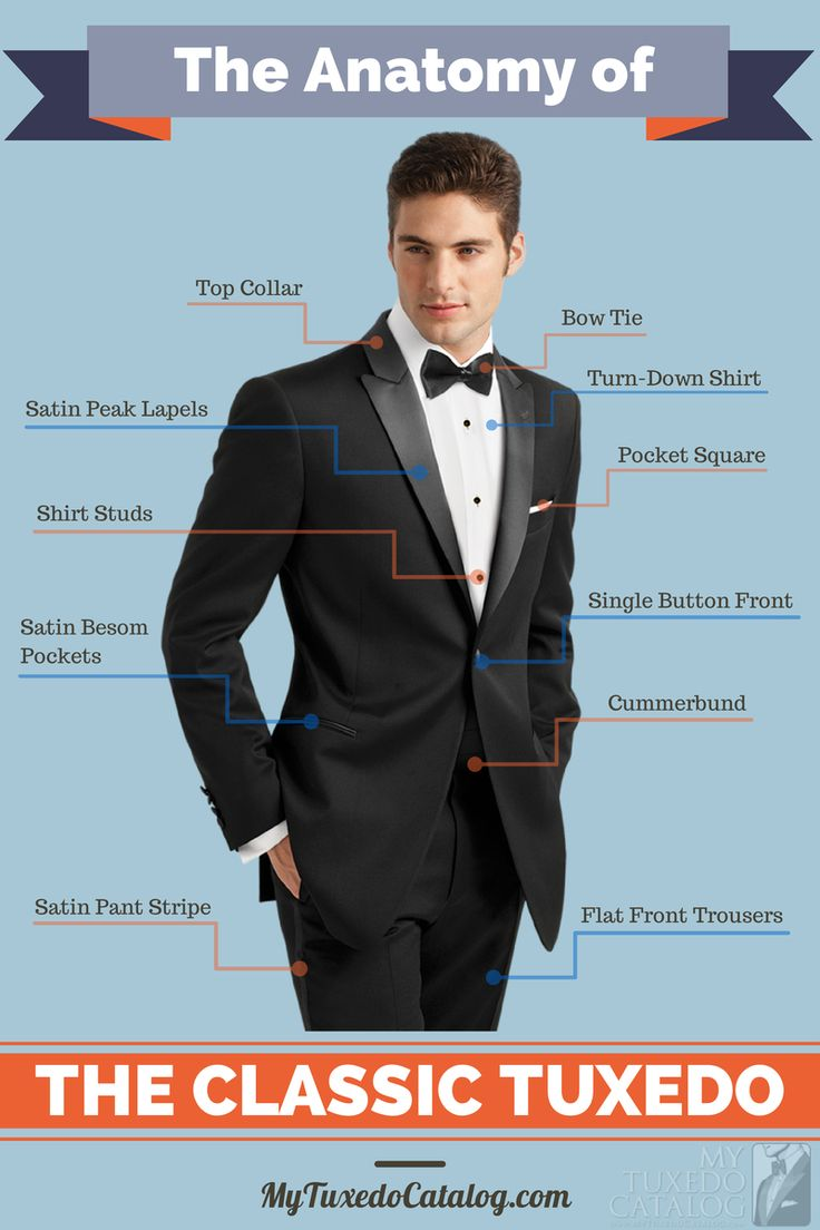 15 best WHAT ABOUT THE MEN images on Pinterest | Weddings, Wedding ...