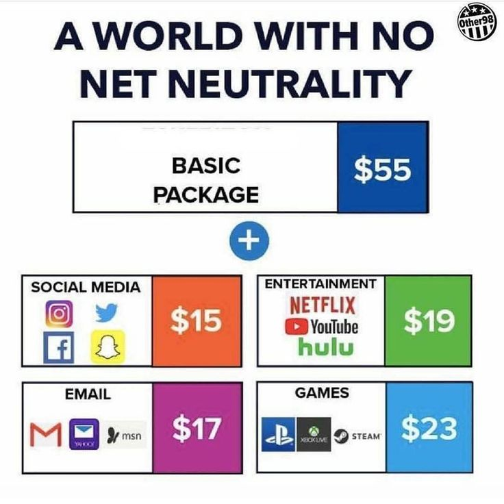 Call your reps!!!  Tell them you won't accept them gutting net neutrality!