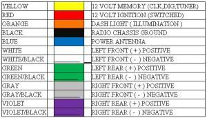 The above picture shows the wiring color code for a CEA