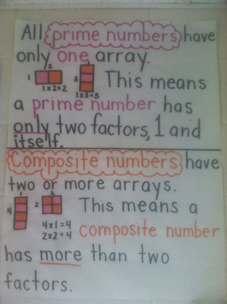 prime and composite numbers anchor chart - Google Search