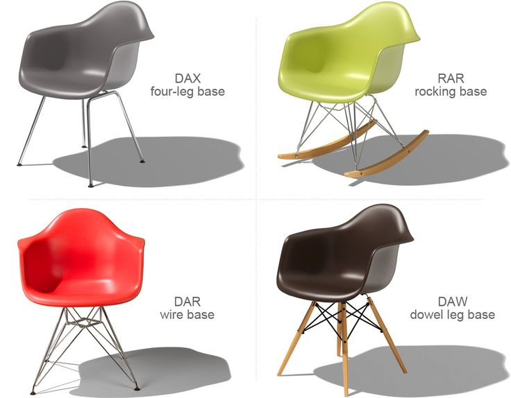 Eames® Molded Plastic Armchair With Wire Base