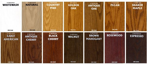 General Finishes Water Based Wood Stains Staining Wood