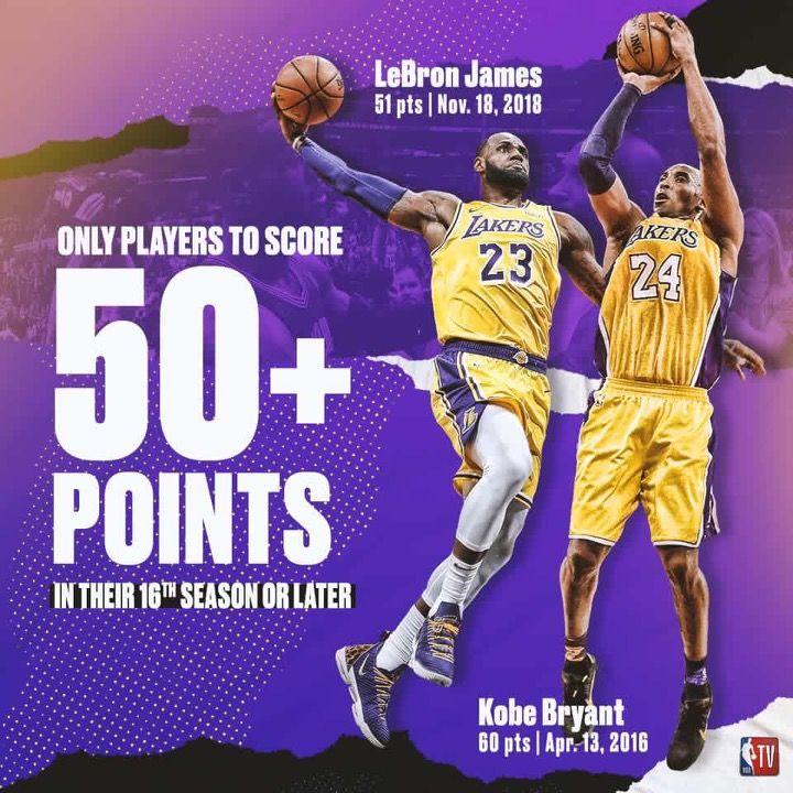 Pin By Isaiah Mathews On Basketball Lebron James Lakers Lakers Team Lebron James