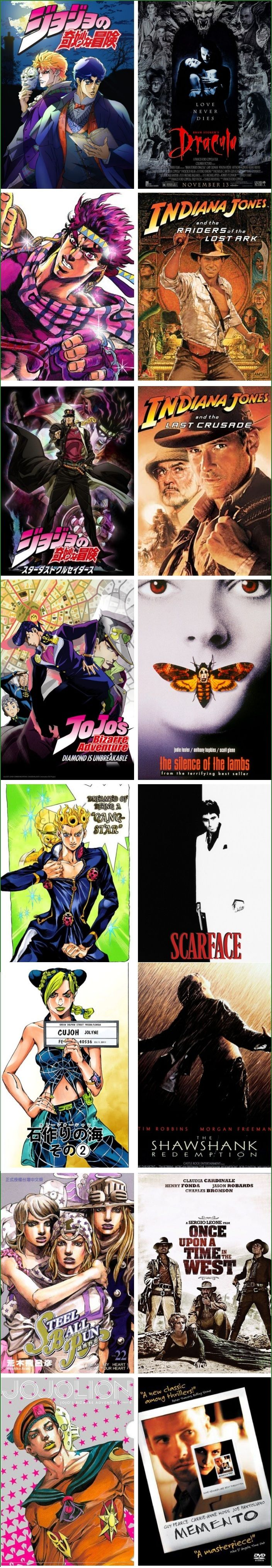 Jojo's Bizarre Adventure for Dummies