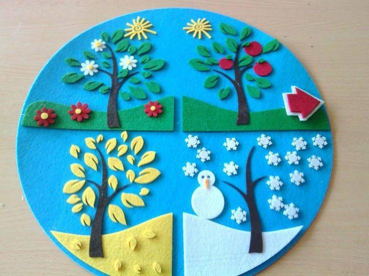 Mevsimleri işleyen çok güzel bir çalışma. Okul öncesi çocuklar için çok güzel ve rengarenk bir etkinlik.