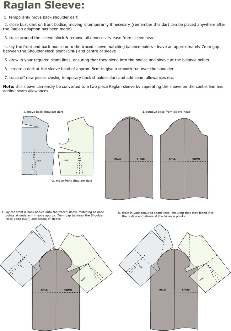 Introduction to Pattern Cutting: Raglan Sleeve part 1
