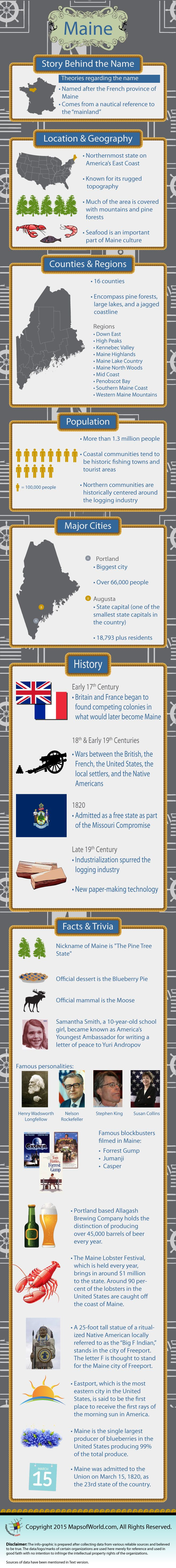 Infographic of Maine Fast Facts 217 best