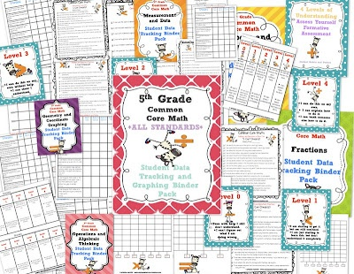5th Grade Math Common Core Student Data Folders/Binders for Tracking and Marzano's 4 levels of understanding posters and rubrics- ALL SHEETS INCLUDED!!