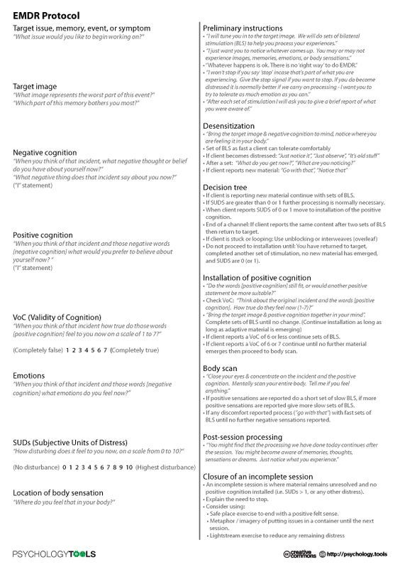 67 best therapy emdr images on pinterest trauma therapy mental emdr standard protocol worksheet from psychology tools solutioingenieria Choice Image