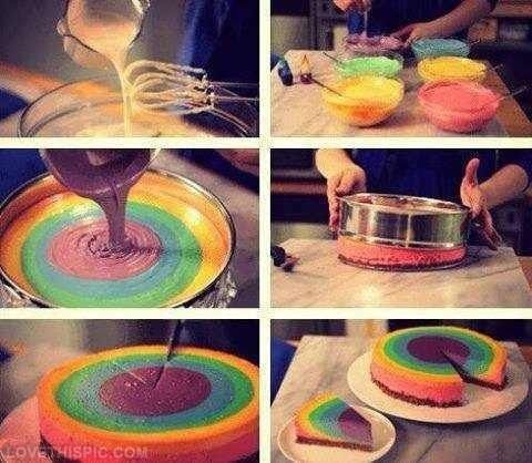 DIY Rainbow Cake Pictures. @Courtney Baker Baker Schultze I know it would have to be organic food dye, but I bet Iz would love this.