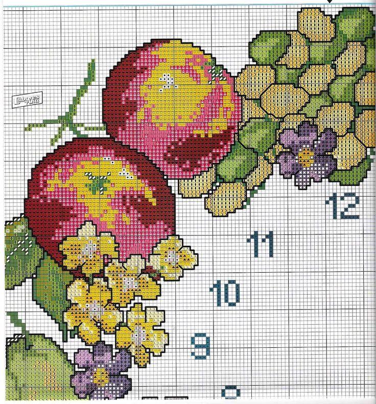 Ricami e schemi a Punto Croce gratuiti: Schemi punto croce orologi da parete con rose,girasoli e frutta