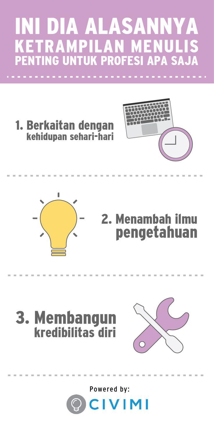 Ini Dia Alasannya Keterampilan Menulis Penting untuk Profesi Apa Saja (Infographic)