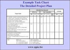 ICR Project work Plan Template - Yahoo Image Search Results