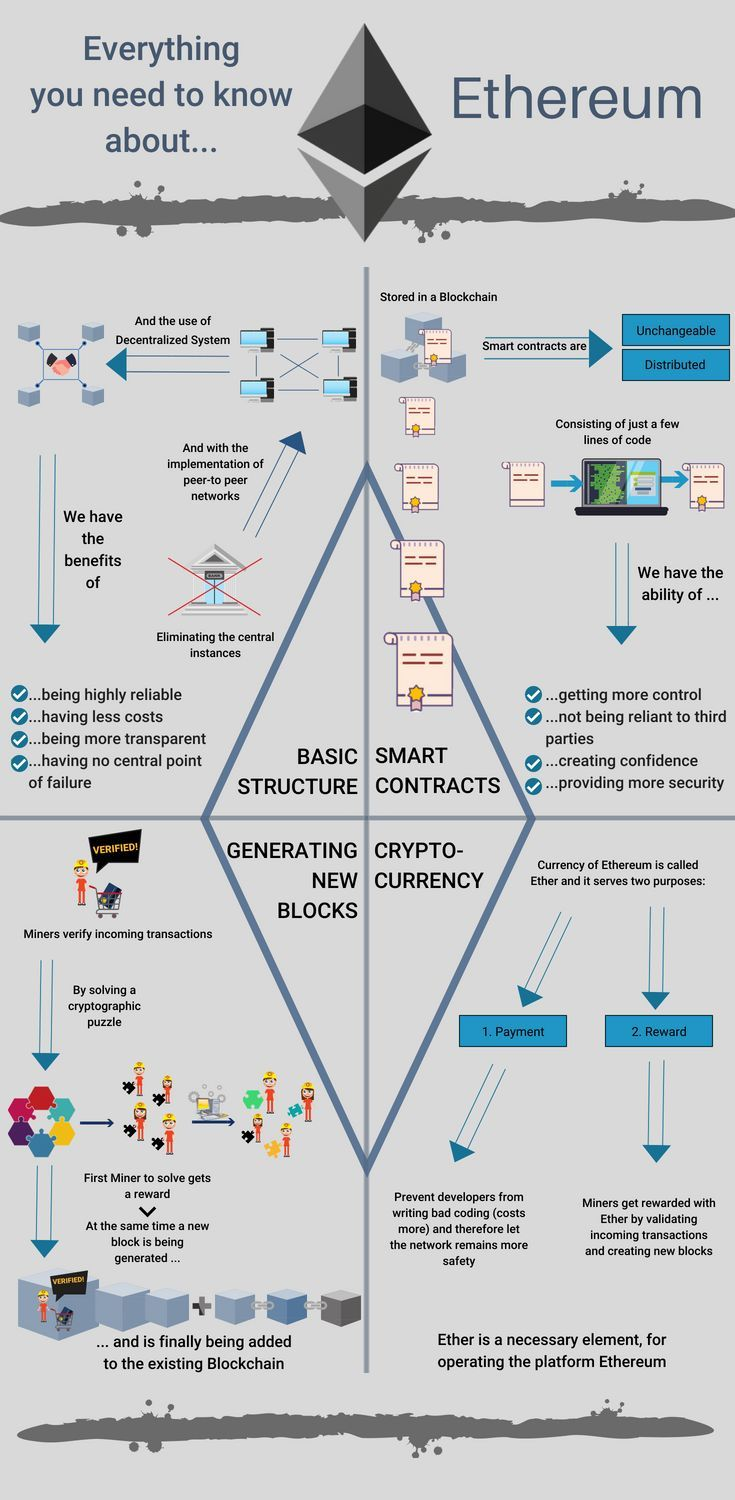 cryptocurrency explained in detail