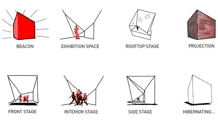 Conceptual diagrams architecture google 39 da ara for Conceptual architecture diagram
