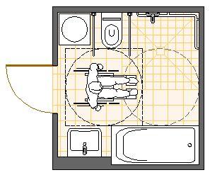 die besten 25 behindertengerechtes bad ideen auf. Black Bedroom Furniture Sets. Home Design Ideas
