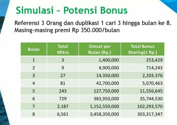 For more info add pin 2AE00623