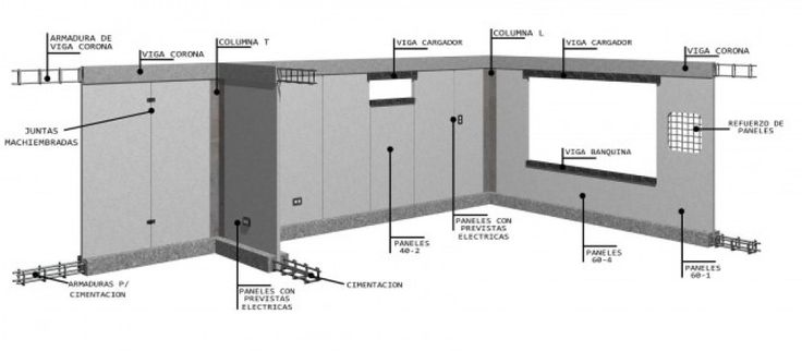 Casas prefabricadas econ micas con excelente acabado - Paredes modulares ...