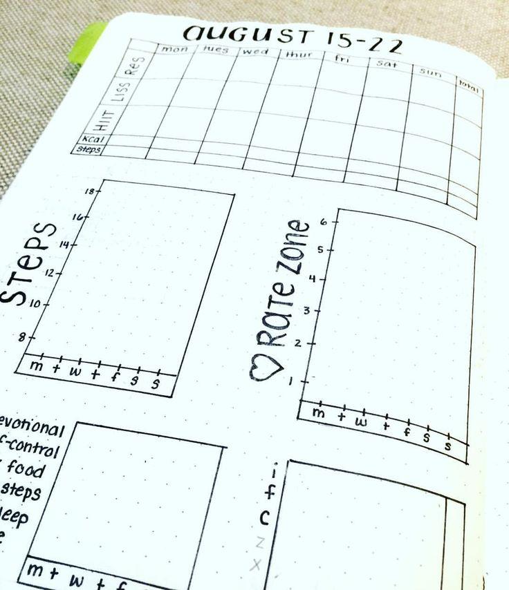 Plus de 25 idées uniques dans la catégorie Graph of log sur - semilog graph paper