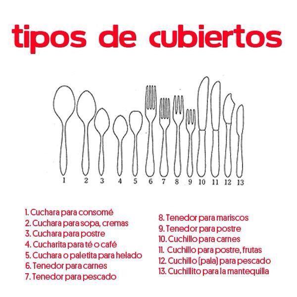 ⚜ Buenos modales /Etiqueta / Urbanidad