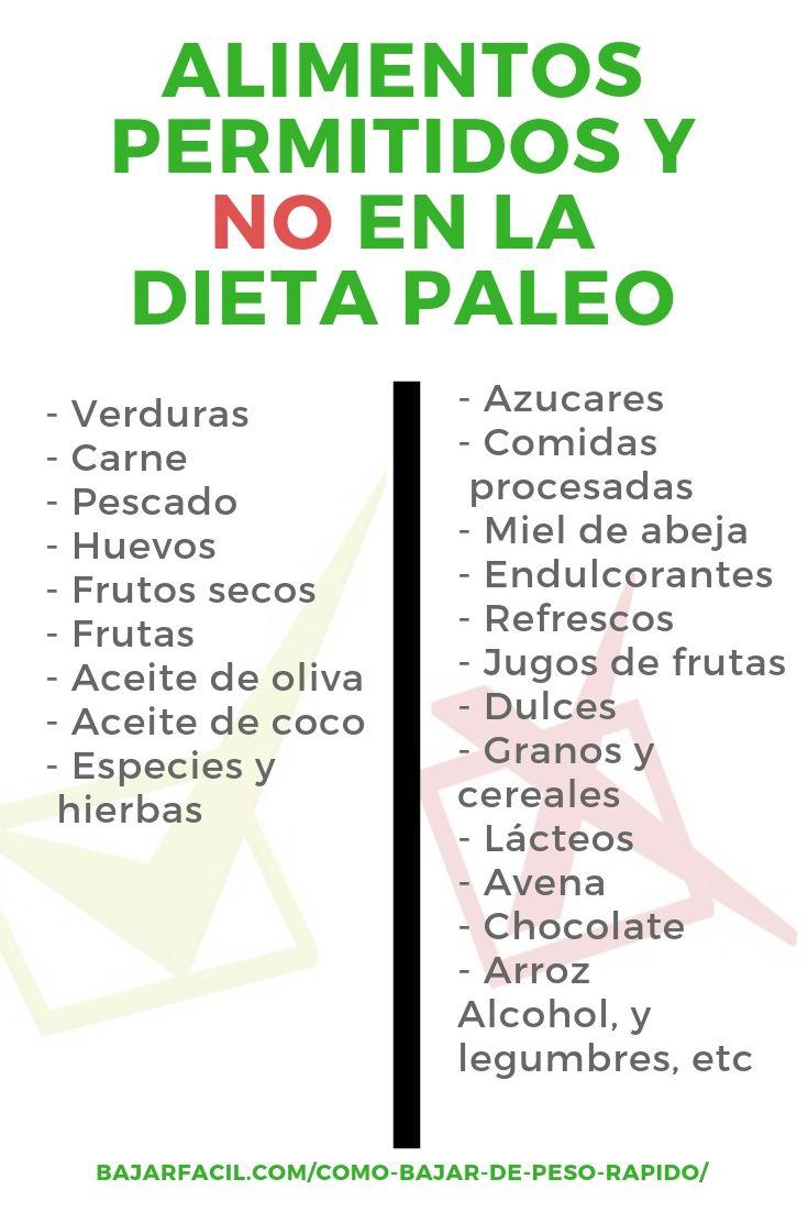 puedo perder mucho peso en la dieta paleolitico