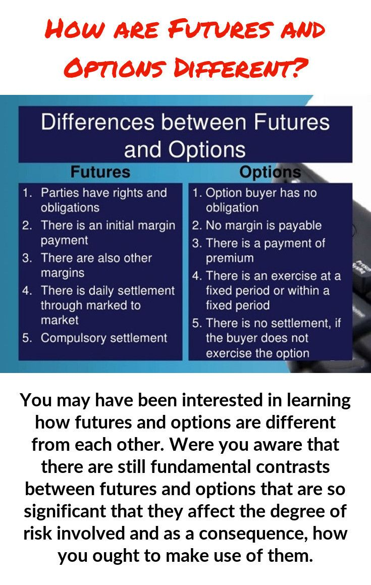 Futures Vs Options Future Options Options Futures Contract