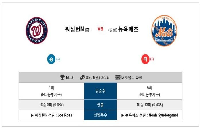 [MLB] 5월 01일 워싱턴 vs 뉴욕메츠 ★토토군 분석★